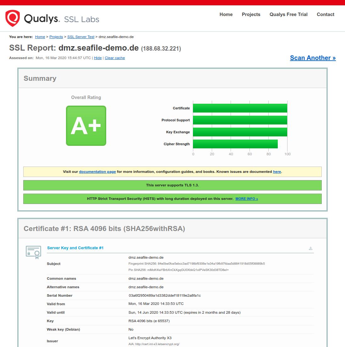 A+ Note bei SSL Labs mit Nginx und Let's Encrypt